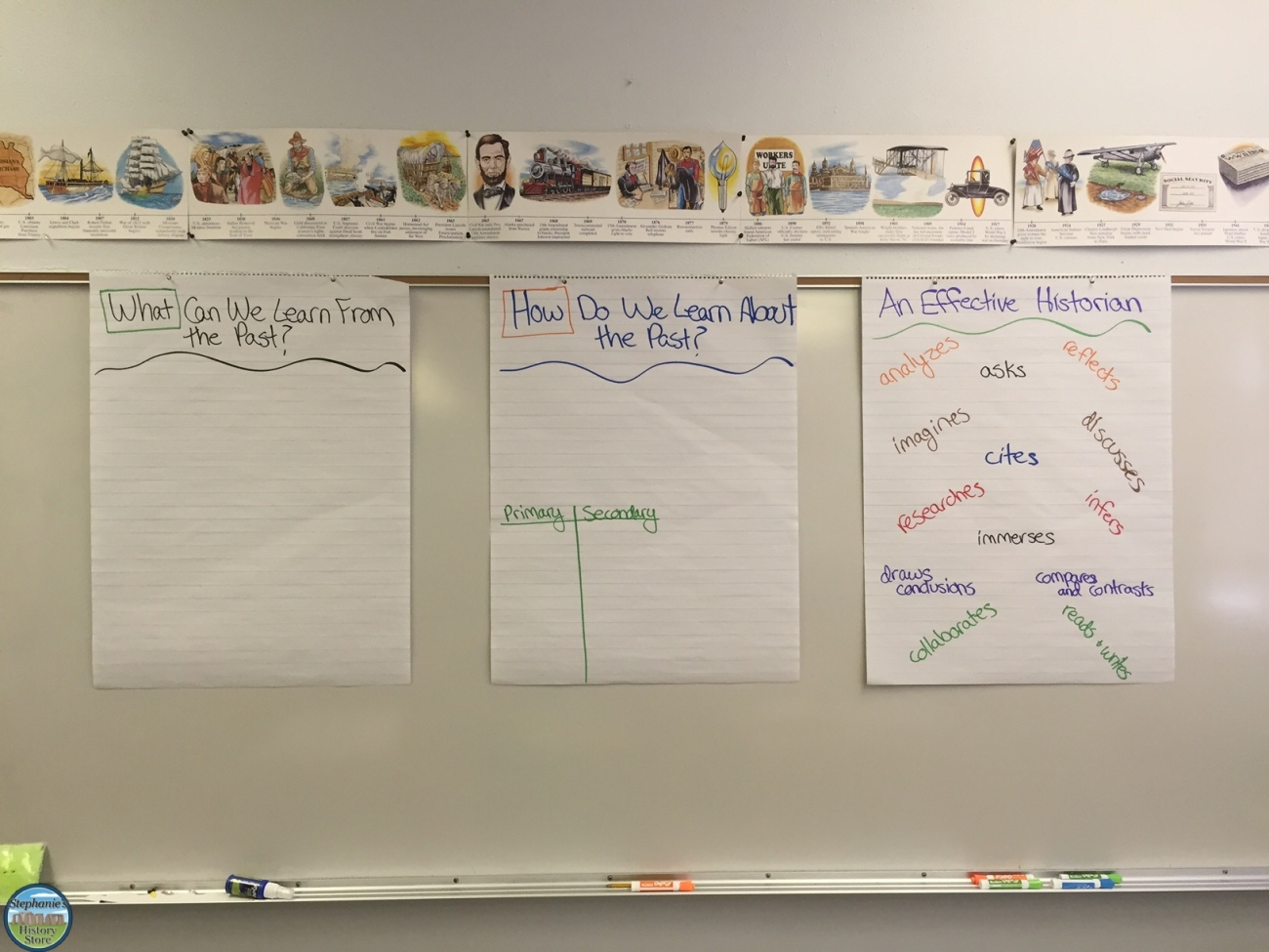 first week of school social studies anchor charts