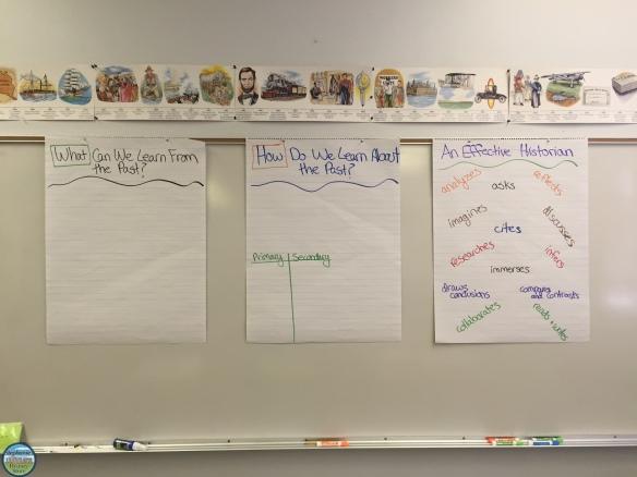 first week of school social studies anchor charts